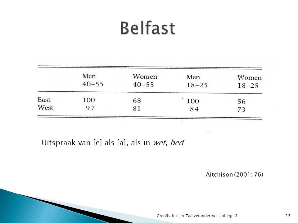 Belfast Uitspraak van [e] als [a], als in wet, bed.